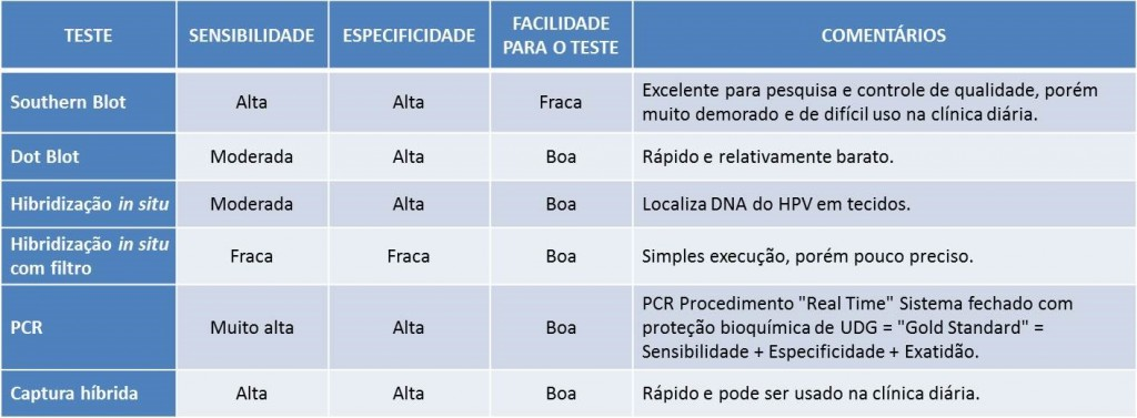 biologia-molecular2